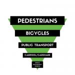 Sustainable Transportation Vermont